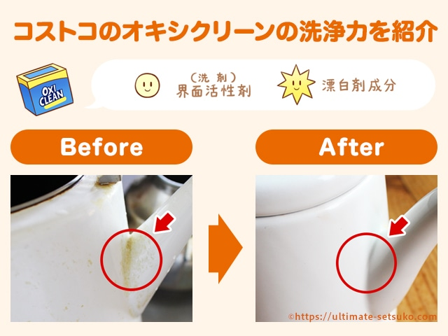 オキシクリーンの洗浄力の紹介